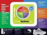 MyPlate Poster (EA)