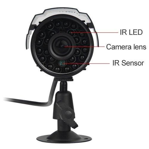 SUNLUXY® CCTV IR Nachtsicht Außen für DVR Farb wetterfeste Infrarot Video Überwachungskamera Sicherheitskamera