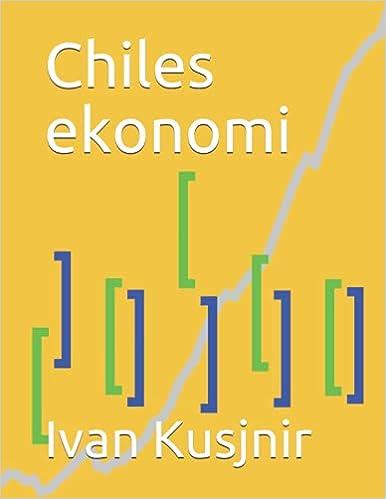 Chiles ekonomi
