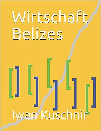 Wirtschaft Belizes