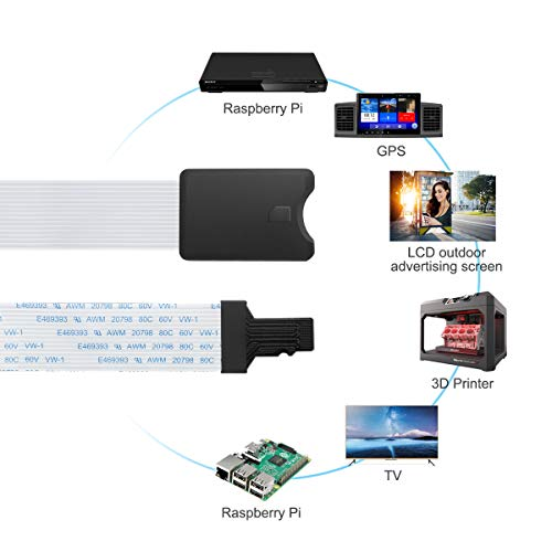 LANMU Micro SD TO SD Card Extension Cable Adapter Flexible Extender SD//RS-MMC...