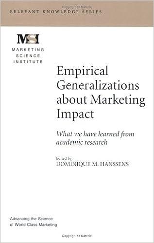 Empirical Generalizations about Marketing Impact (Marketing
