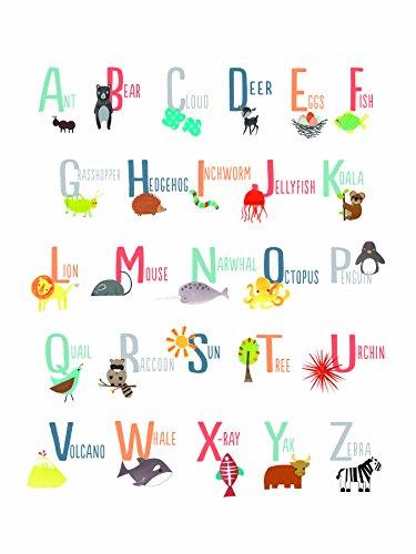 alphabet wall poster for nursery