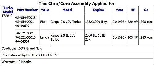 Amazon.com: GOWE Turbocharger for Turbocharger TB2810 454154 702021 46419629 46464584 for Fiat Coupe 2.0 20V Turbo Lancia Kappa F8: Home Improvement