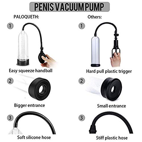PALOQUETH Penis Vacuum Pump with Durable Sleeve for Powerful Tight Suction
