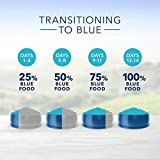 Blue Buffalo Life Protection Formula Adult Small