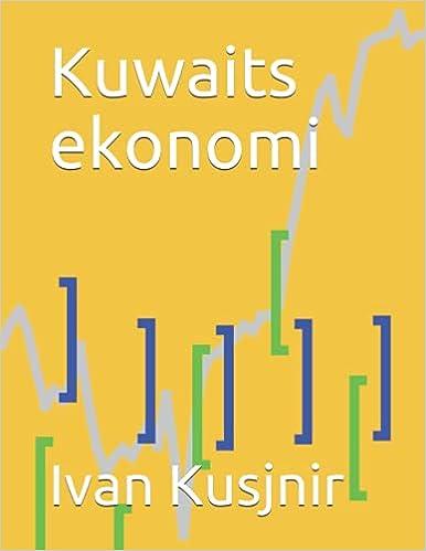 Kuwaits ekonomi
