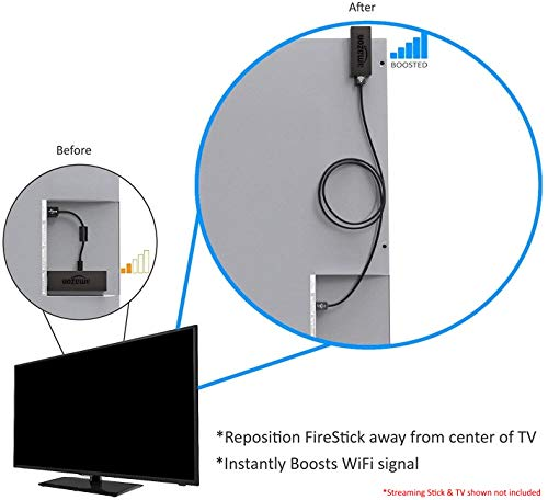 HDMI Extender for Streaming Sticks | WiFi Signal Booster for Faster Streaming