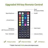 Novostella 2 Pack 20W RGB LED Flood Light, 44 Keys