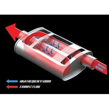 AP Exhaust 16825CB Muffler