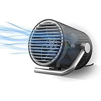 Mini Ventilador Diseño minimalista del viento de la