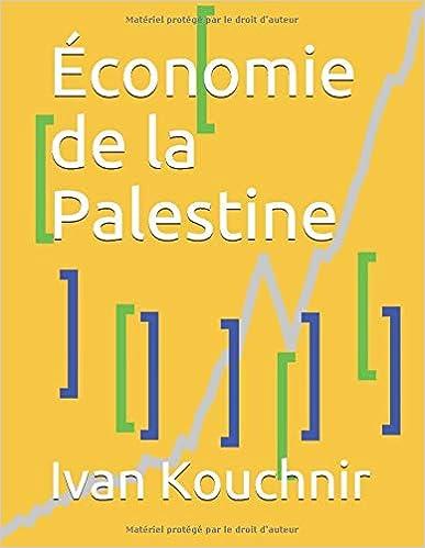 Économie de la Palestine