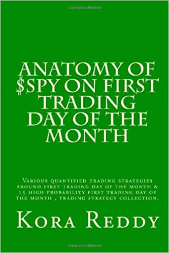 Anatomy Of Spy On First Trading Day Of The Month Various