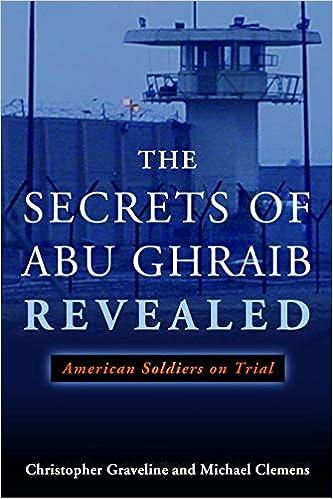 Slut aus Abu Ghurayb
