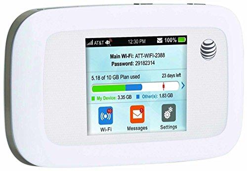 ZTE MF923 Unlocked Velocity 4G LTE (White) by ZTE (Image #1)