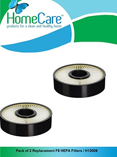 Home Care Products Dirt Devil F8 HEPA Media Replacement Filter Pack of 2 by Home Care
