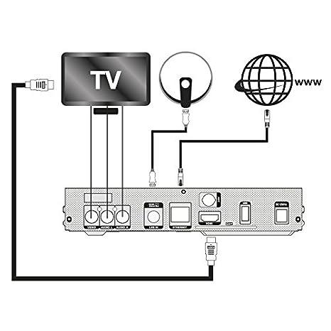 IRIS 9800 HD - Receptor de TV por satélite (Full HD e879807e9f9