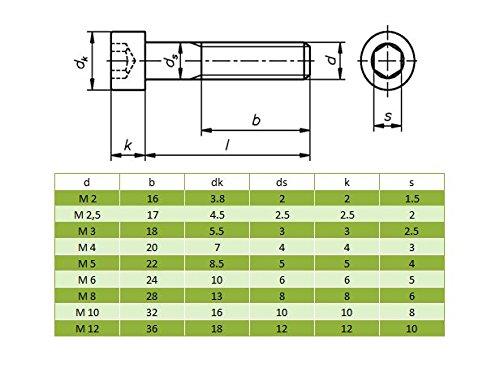 1 St/ück Zylinderschrauben M5 x 45 mit Innensechskant DIN 912 Edelstahl A2