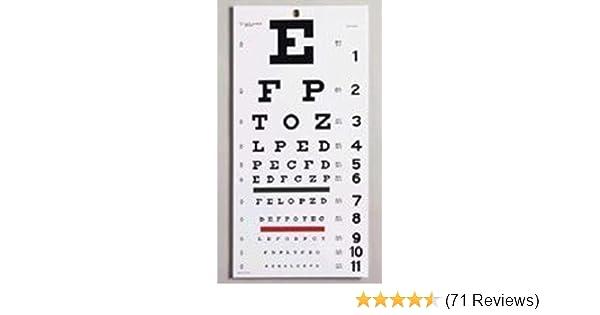 Amazon Snellen Eye Chart 22 L X 11 W Health Personal Care