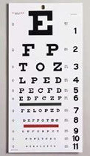 Amazon Snellen Eye Chart 22 L X 11 W Health Personal Care