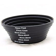 Heng Heng - Black 49,52,55,58,62,67,72,77 MM Camera Lens Filter