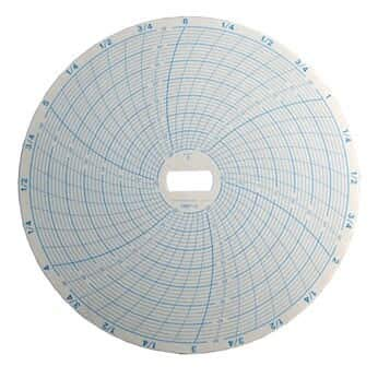 Thermocouple Recorder - Supco CR87-5 Chart Paper for Economical 6