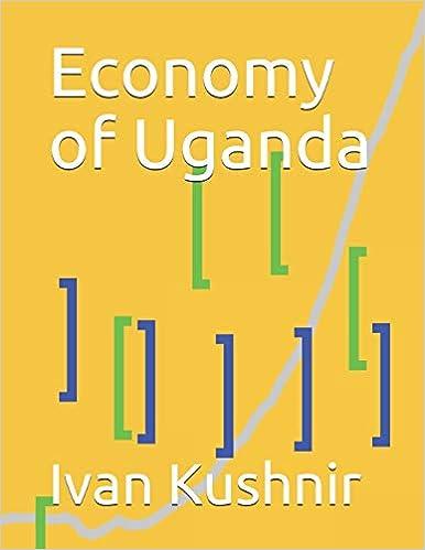 Economy of Uganda