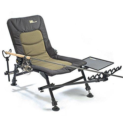 comparatif des si ges de p che ma canne a peche mcap. Black Bedroom Furniture Sets. Home Design Ideas