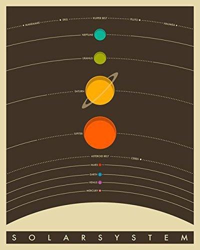 Imagekind Wall Art Print Entitled Solar System 9 by Jazzberry Blue   16 x 20 by Imagekind