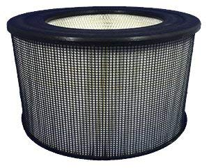 Allergy Be Gone 22500 Compatible Replacement Filter for Honeywell HEPA Air Purifier