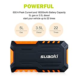 Suaoki 600A Peak Portable Car Jump Starter / Jumper Pack 18000mAh with Air Compressor and LED Flashlight for Truck Motorcycle Boat Automotive