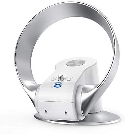 U ULTTY Ventilador sin Aspas Ventiladores Ultra Ajustable de ...