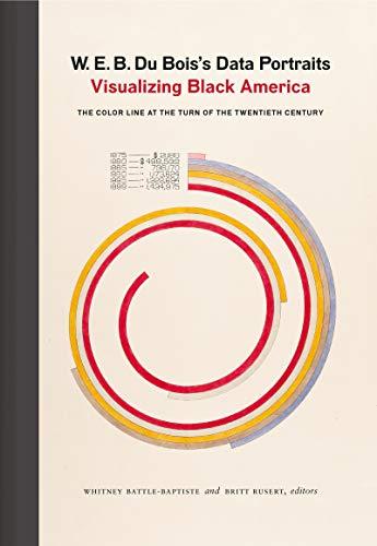 W. E. B. Du Bois's Data Portraits: #N/A