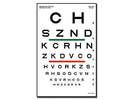 GIMA ref 31304 Mesa optométrica Sloan 23 x 35.5cm, tabla para medir la agudeza visual con barra roja y verde, distancia de trabajo 6m