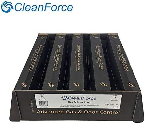 CleanForce Filtro de Repuesto, Encaja IQAir V5-Cell Gas y Filtro ...