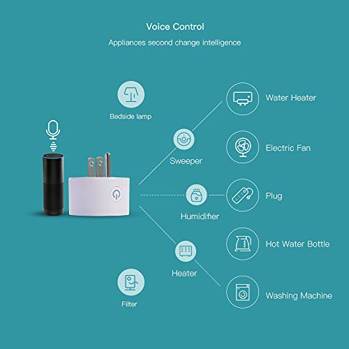 DoHome Smart Plug, WiFi Outlet Compatible with Alexa,Google Assistant&Apple Siri (No Apple MFi),Timer,FCC,CP65,Only Support 2.4GHz WiFi Network(Pack of 2PCS)