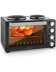 Amazon.com: Convection Ovens: Home & Kitchen