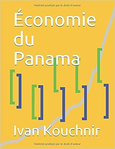 Économie du Panama