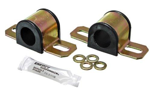 Energy Suspension - Juego de bujes de barra de sway, 9,5130 g, 28 mm
