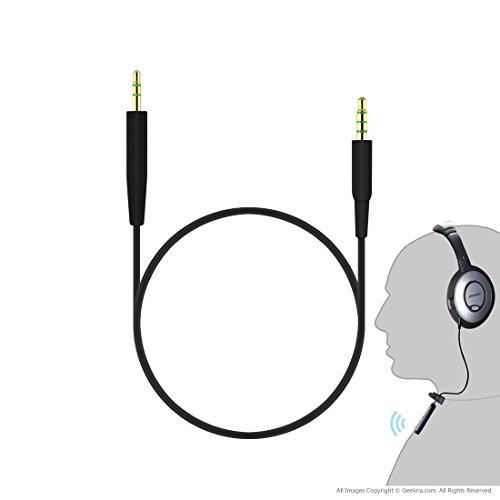 Conversion around ear QuietComfort Headphones Connection