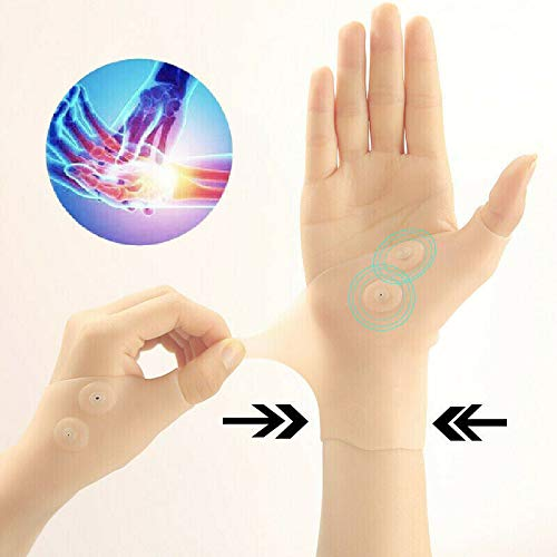 Carpal Tunnel Wrist Brace,Wrist and Thumb Support for Right Left Hand Relief 2pcs SweetU Gel Wrist Brace