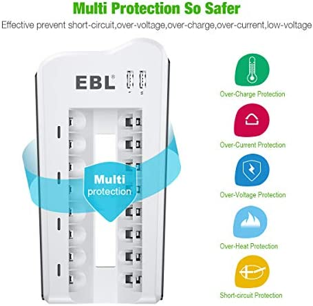 EBL 2300mAh Ni-MH AA Rechargeable Batteries (16 Pack) and 808U Rechargeable AA AAA Battery Charger with 2 USB Charging Ports