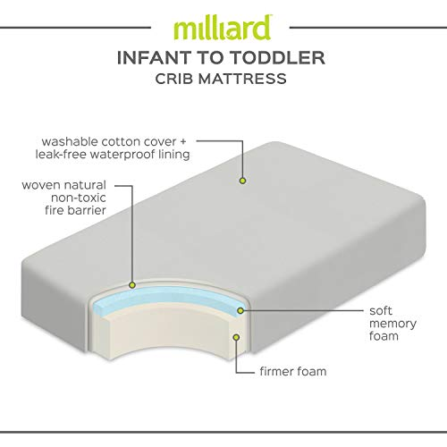 Buy toddler mattresses