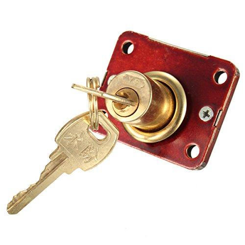 lock and key panel - 2
