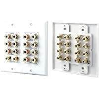 Pyle Home PHIW71 7.1 Home Theater 14 Post Binding/Banana Plug with Dual RCA Subwoofer Posts Wall Plate (White)