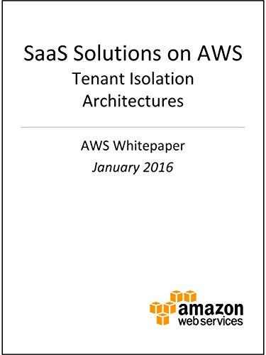 web development architecture - 6