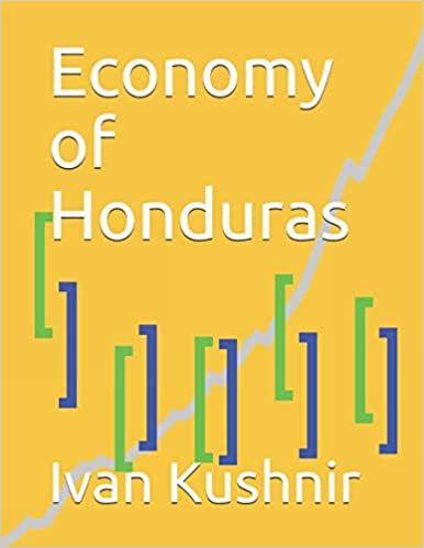 Economy of Honduras
