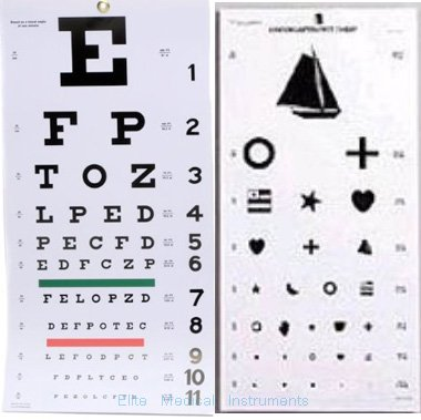 20' Eye Chart (Elite Medical Instruments ® Kindergarten and Snellen Wall Eye Charts 22