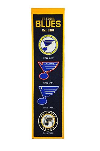 (Winning Streak NHL St. Louis Blues Heritage Banner)
