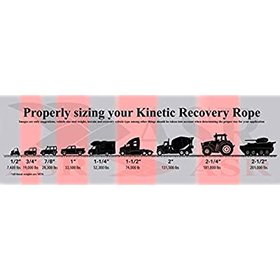 ASR Offroad Kinetic Recovery Rope - 1